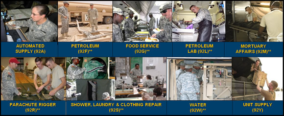 Officer Personnel Development - About - Quartermaster School